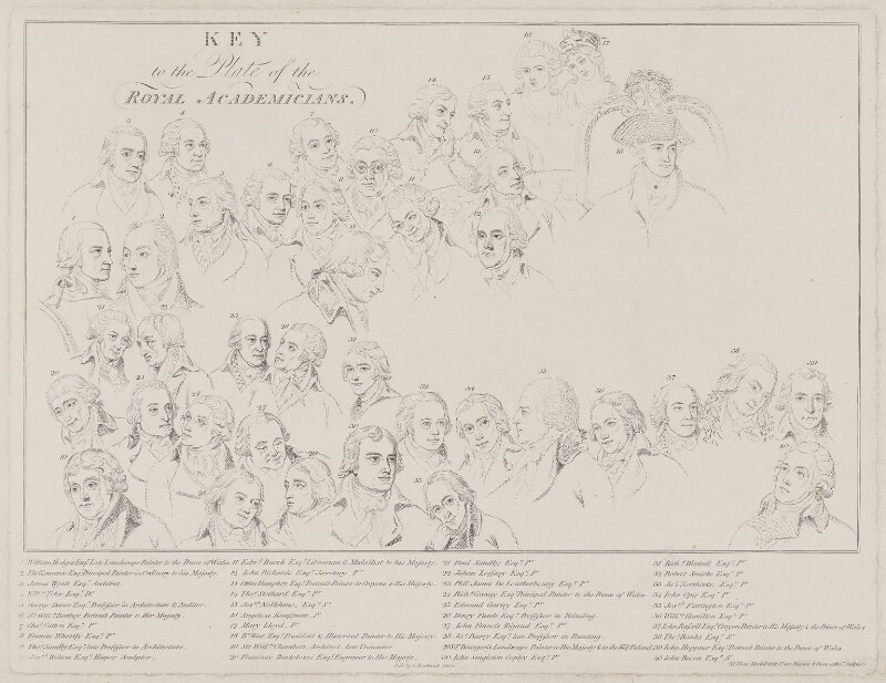 Key to Royal Academicians, by Charles Bestland, after  Henry Singleton, published 1802 (1795) - NPG D36021 - © National Portrait Gallery, London