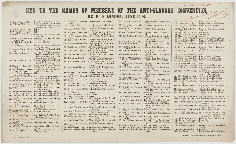 Key to The Anti-Slavery Society Convention, 1840, list of sitters in the picture by Benjamin Robert Haydon, 1880 - NPG D20518 - © National Portrait Gallery, London