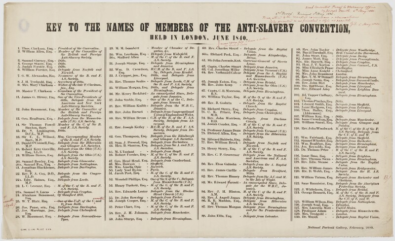 Key to The Anti-Slavery Society Convention, 1840, list of sitters in the picture by Benjamin Robert Haydon, 1880 - NPG D20519 - © National Portrait Gallery, London