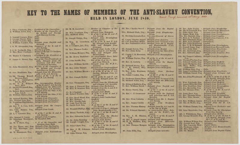 Key to The Anti-Slavery Society Convention, 1840, list of sitters in the picture by Benjamin Robert Haydon, 1880 - NPG D20520 - © National Portrait Gallery, London