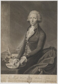 William Pitt, by and published by John Keyse Sherwin, and published by  Robert Wilkinson, after  Thomas Gainsborough - NPG D40250