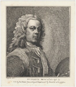 William Hogarth, by Samuel Ireland, after  William Hogarth - NPG D3260
