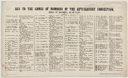 Key to The Anti-Slavery Society Convention, 1840, list of sitters in the picture by Benjamin Robert Haydon - NPG D20519