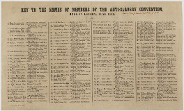 Key to The Anti-Slavery Society Convention, 1840, list of sitters in the picture by Benjamin Robert Haydon - NPG D20520