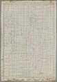 George Washington, by Henry Bone, after  Gilbert Stuart - NPG D17530