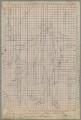 George Washington, by Henry Bone, after  Gilbert Stuart - NPG D17537