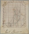 George John Spencer, 2nd Earl Spencer, by Henry Bone, after  John Hoppner - NPG D17761