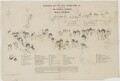 Outline Key to the Portraits &c. in the print from Mr West's Picture of the Death of Lord Nelson (Horatio Nelson), after Benjamin West - NPG D38492