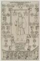 'The progenie of Geffrey Chaucer' (Geoffrey Chaucer), by Unknown engraver - NPG D19333